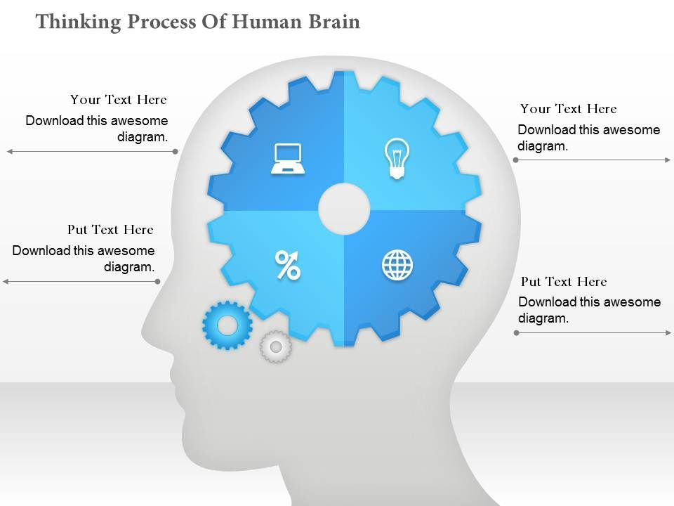 Business Ppt Diagram Thinking Process Of Human Brain