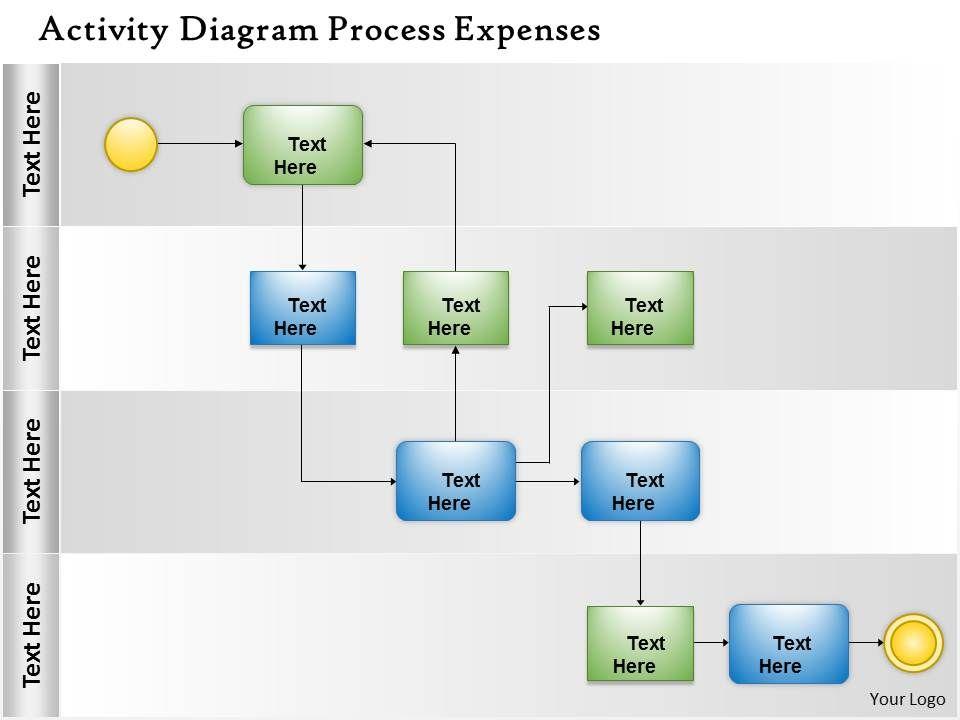 swimlanes powerpoint business slides | swimlanes ppt templates, Modern powerpoint