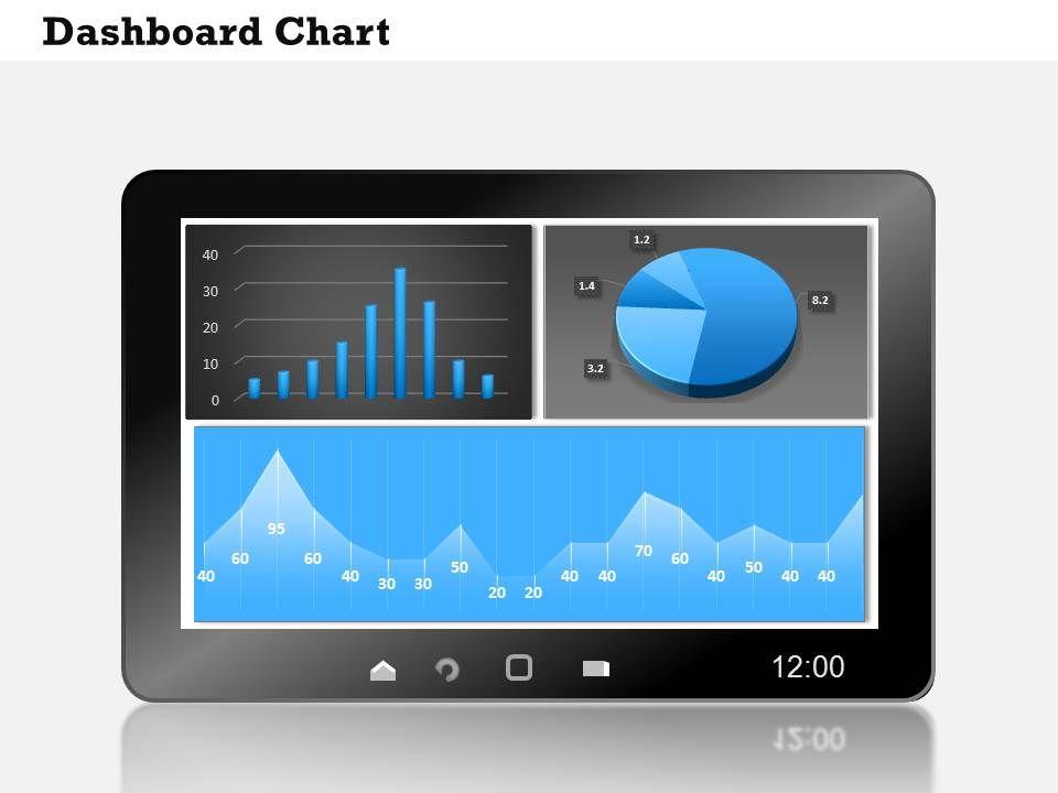 0314_dashboard_business_information_chart_Slide01