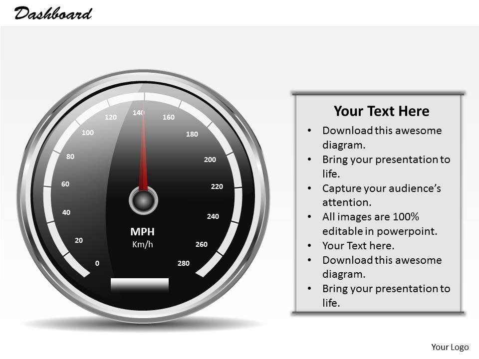 0314_dashboard_design_to_communicate_effectively_2_Slide01