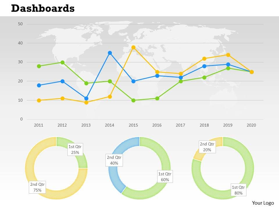 0314_dashboard_for_quantitative_business_data_Slide01