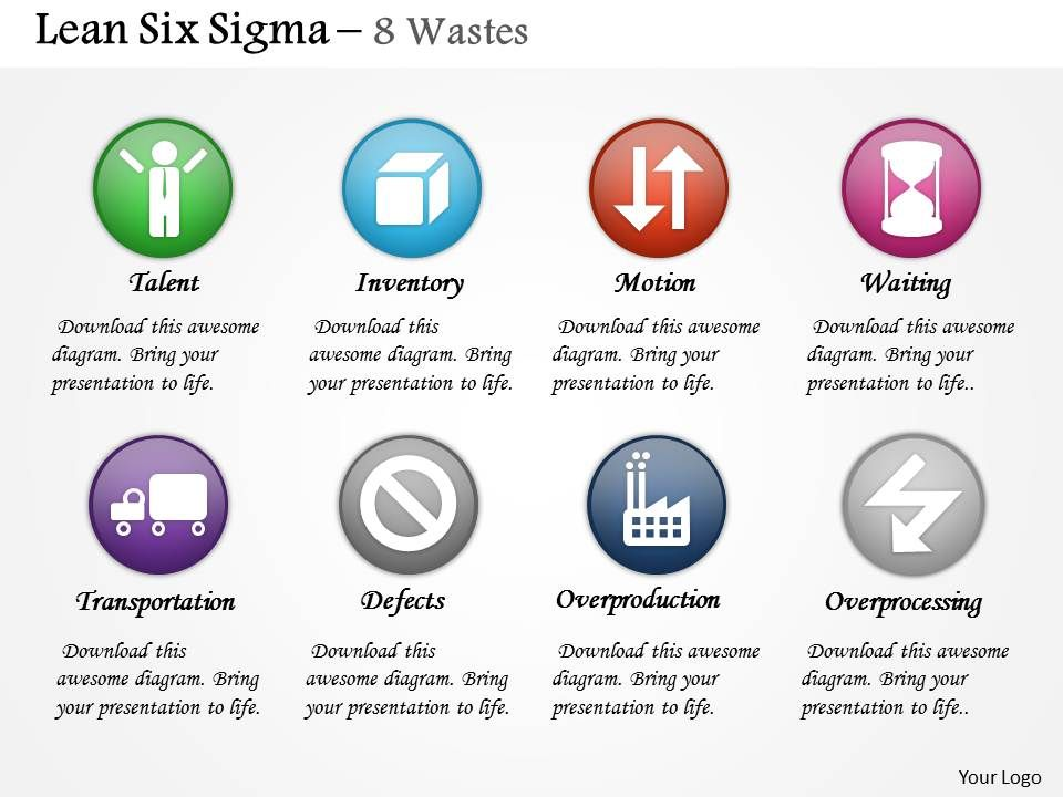 0314 lean six sigma eight types of waste powerpoint presentation, Presentation templates
