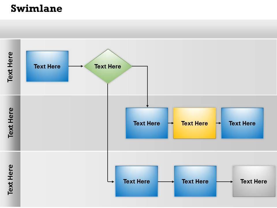0314_swimlanes_business_process_layout_Slide01
