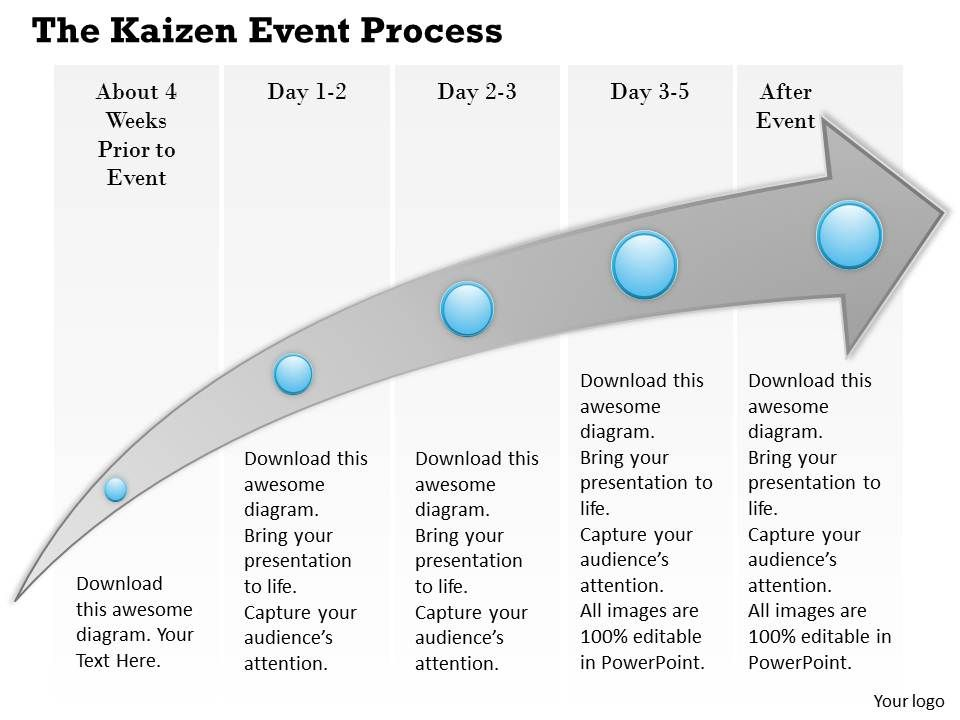 it all with our 0314 the kaizen event process powerpoint presentation