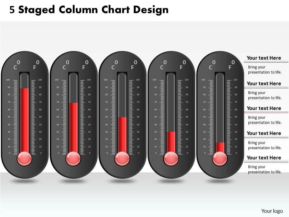 0414_5_staged_column_chart_design_powerpoint_graph_Slide01