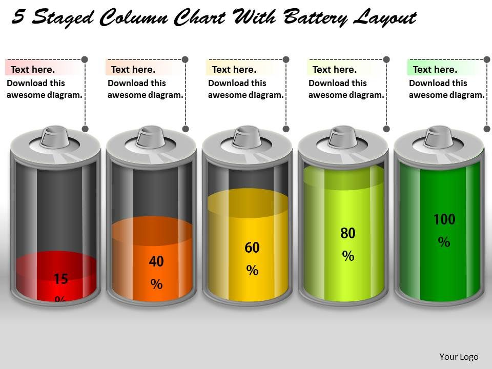 0414_5_staged_column_chart_with_battery_layout_powerpoint_graph_Slide01