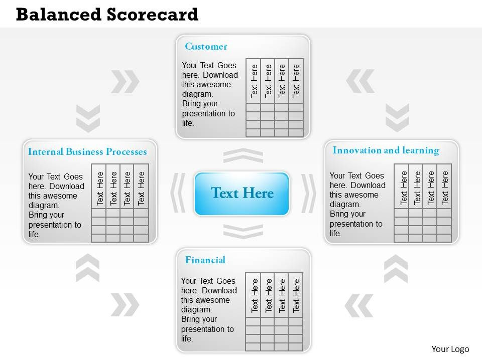 0414 balanced scorecard template powerpoint presentation, Modern powerpoint