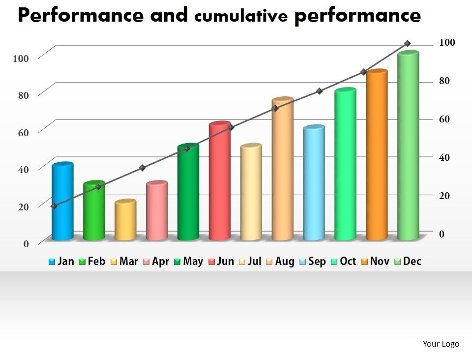 0414_column_line_chart_for_cumulative_performance_powerpoint_graph_Slide01