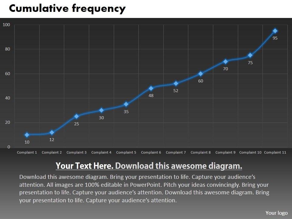 0414 Cumulative Frequency Data Line Chart Powerpoint Graph
