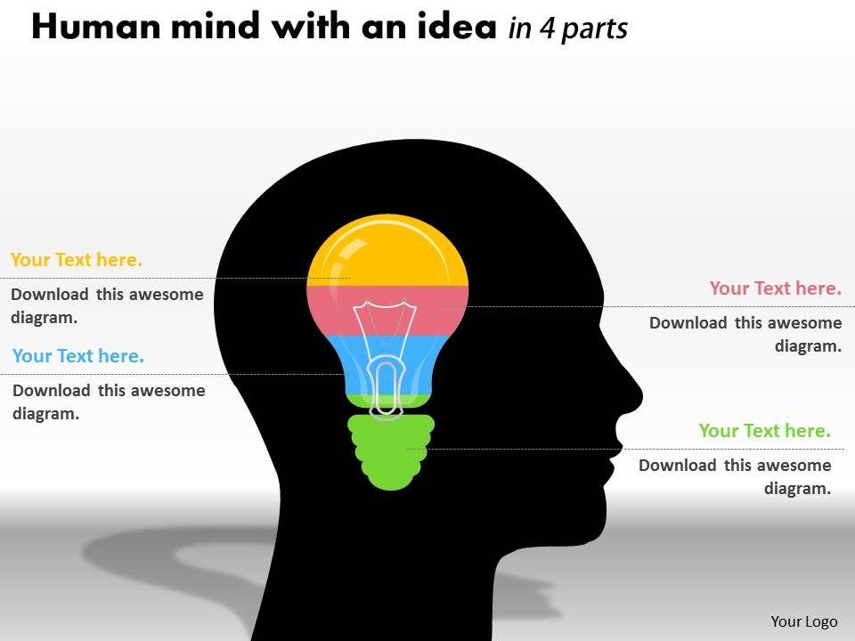 0414_human_brain_with_an_idea_bar_chart_powerpoint_graph_Slide01