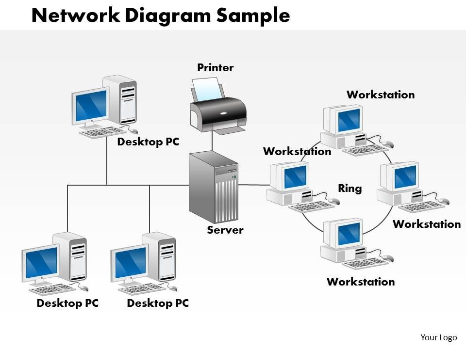 Network Diagram Sample Powerpoint Presentation  Presentation