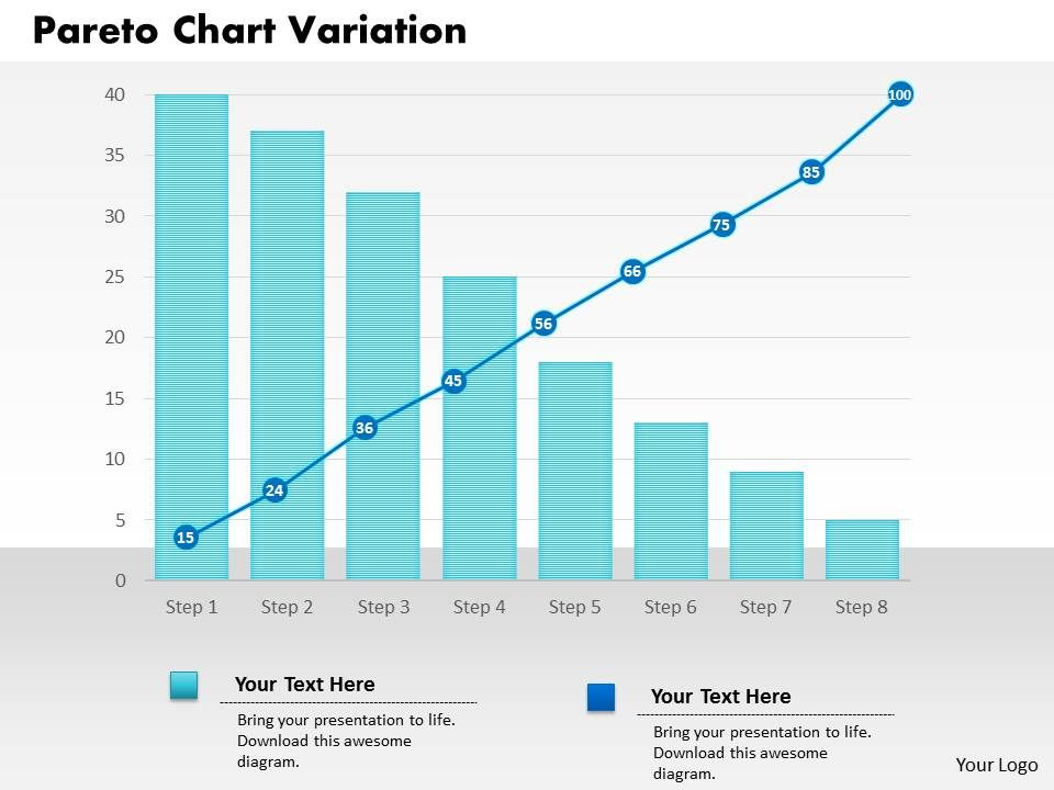Pareto Variation With Column Line Chart Powerpoint Graph