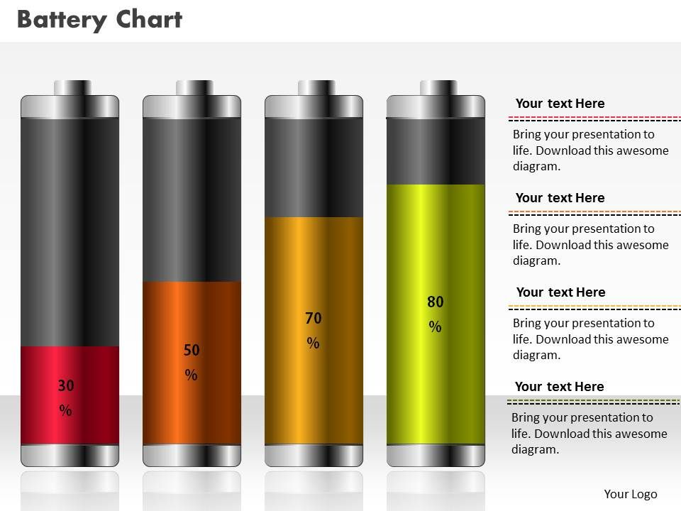 0414_percentage_increase_in_battery_column_chart_powerpoint_graph_Slide01
