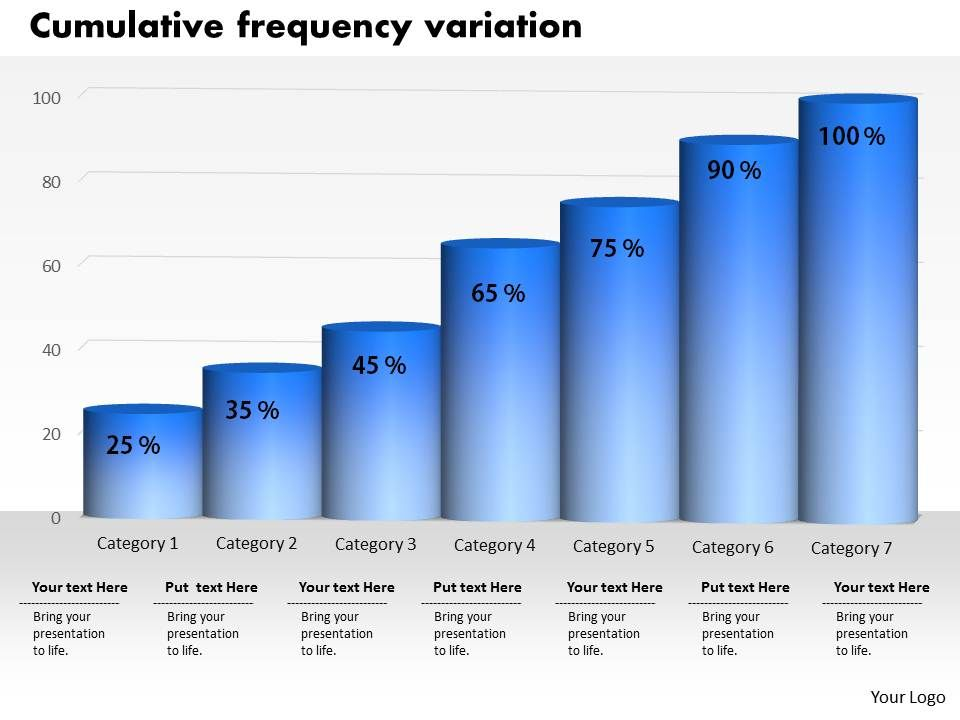 0414 percentage profit growth column chart powerpoint graph