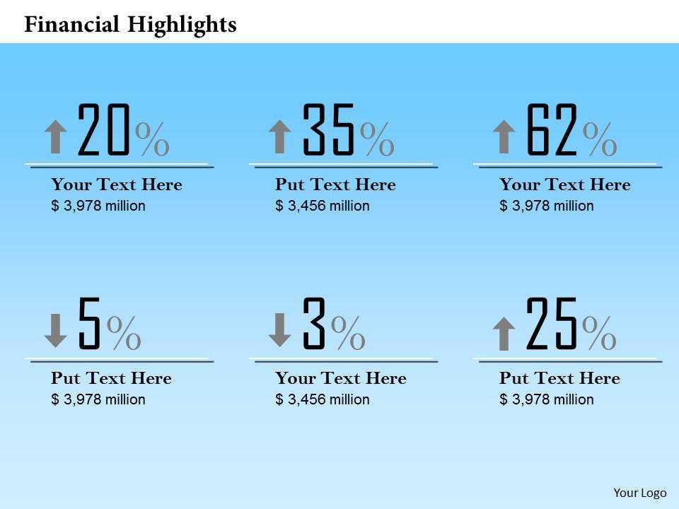 0414_profit_percentage_analysis_diagram_Slide01