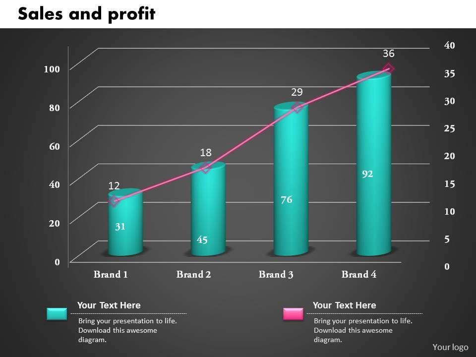 0414_sales_and_profit_column_line_chart_powerpoint_graph_Slide01