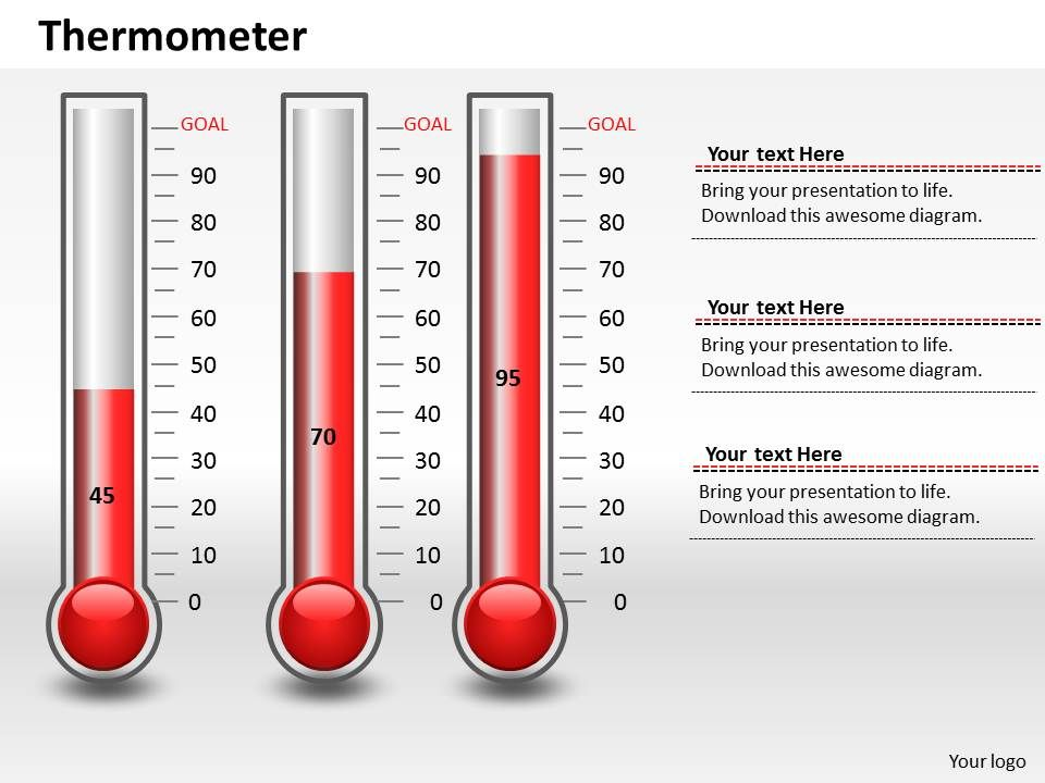 0414 Thermometer Column Chart Graphics Powerpoint Graph