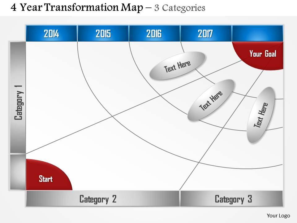 0514_3_category_4_year_transformation_map_Slide01