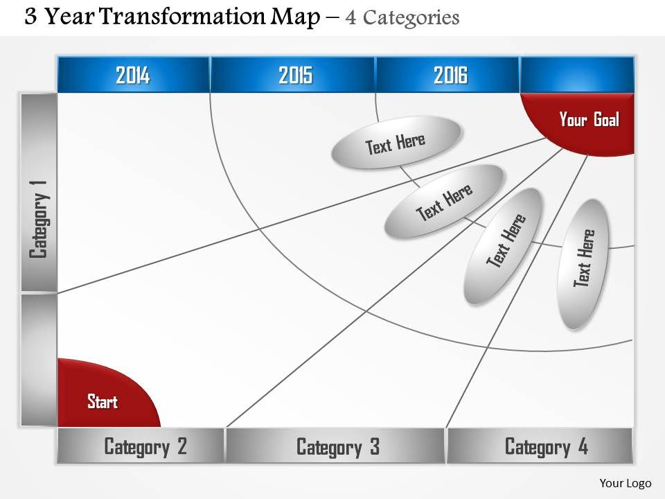 0514_4_category_3_year_transformation_map_Slide01