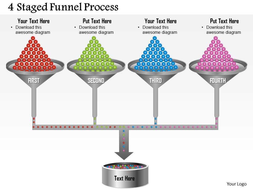 0514_4_staged_funnel_process_powerpoint_presentation_Slide01