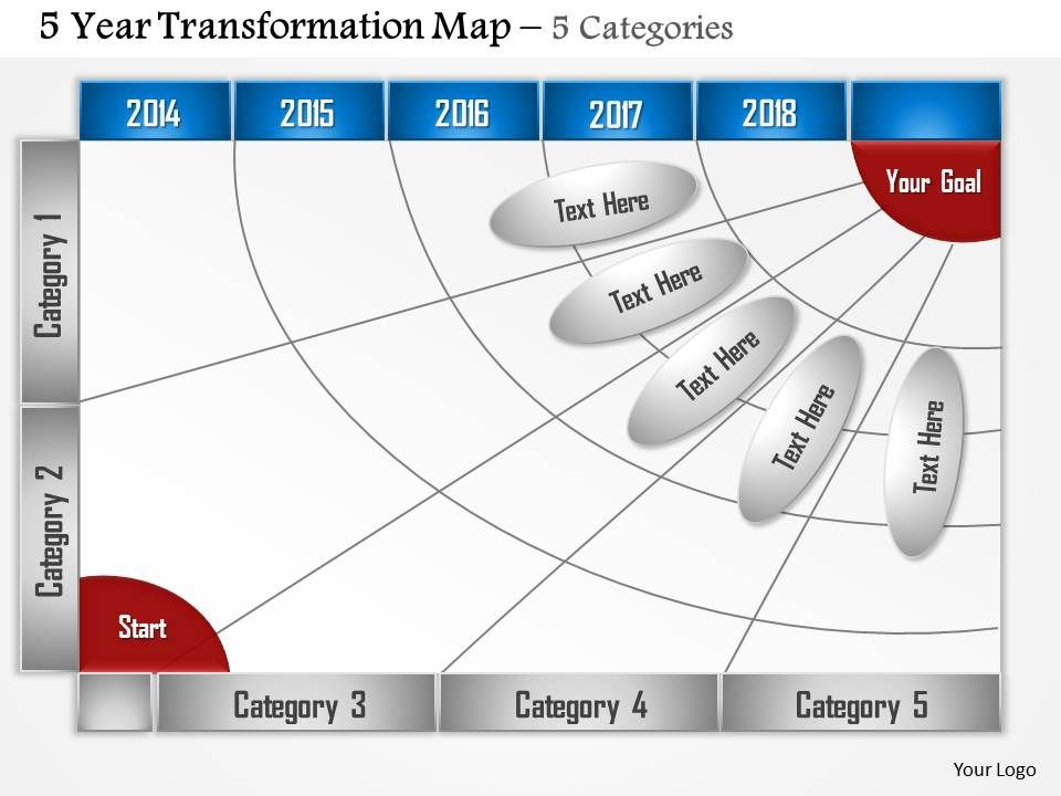 0514_5_category_5_year_transformation_map_Slide01