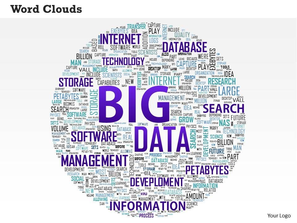 0514 Big Data Word Cloud Powerpoint Slide Template | PowerPoint ...