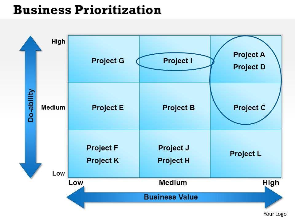 prioritizing tasks template - 0514 business prioritization powerpoint presentation