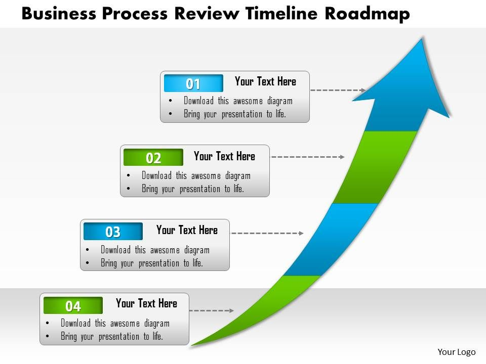 0514 Business Process Review Timeline Roadmap 4 Stage Powerpoint