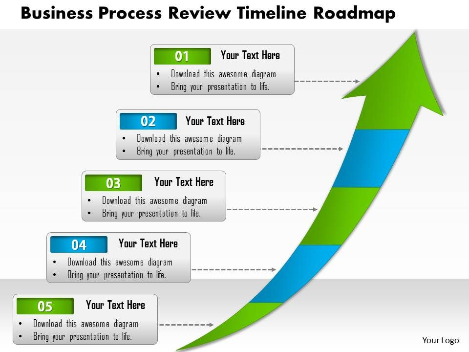 0514 business process review timeline roadmap 5 stage powerpoint