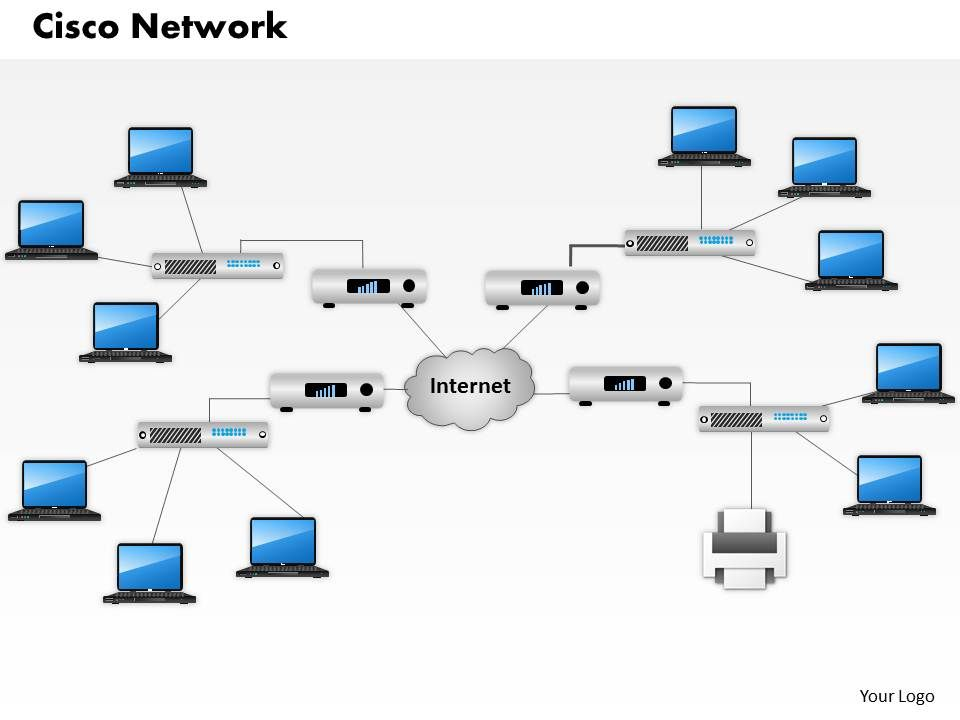 0514 cisco network diagram template powerpoint