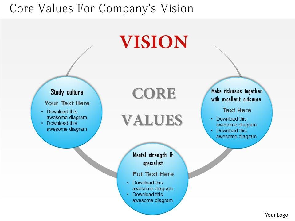 0514_core_values_for_company_vision_Slide01