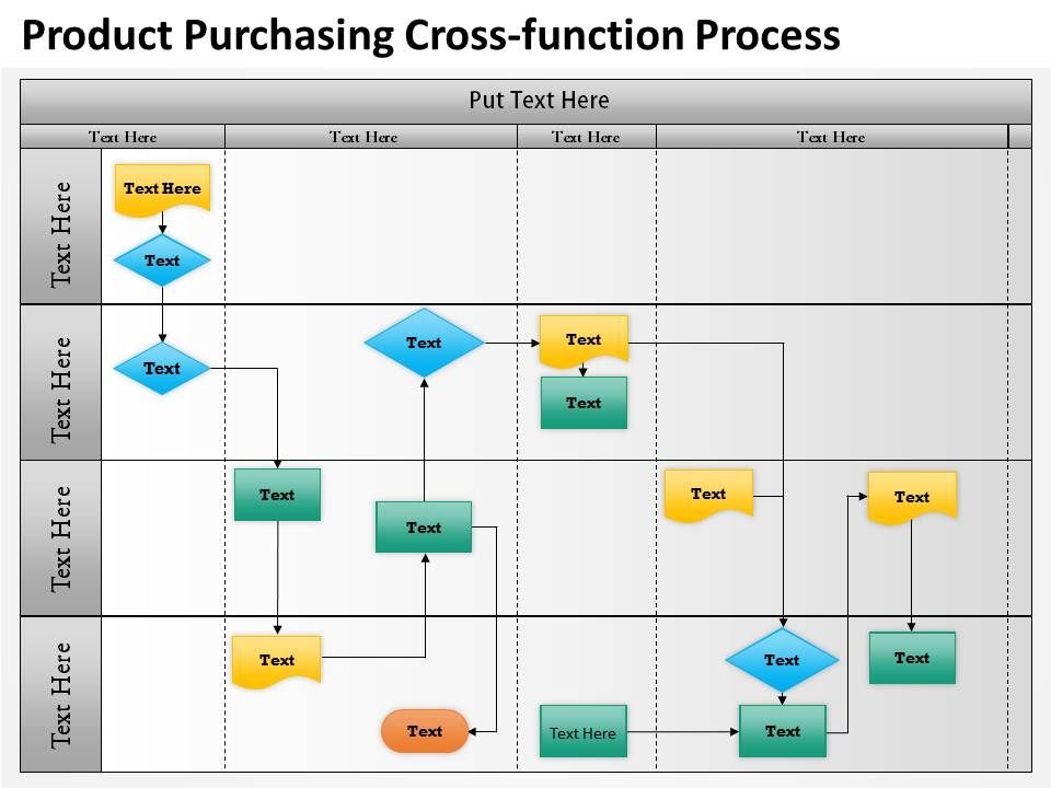0514 Cross Functional Swimlane Process Diagram