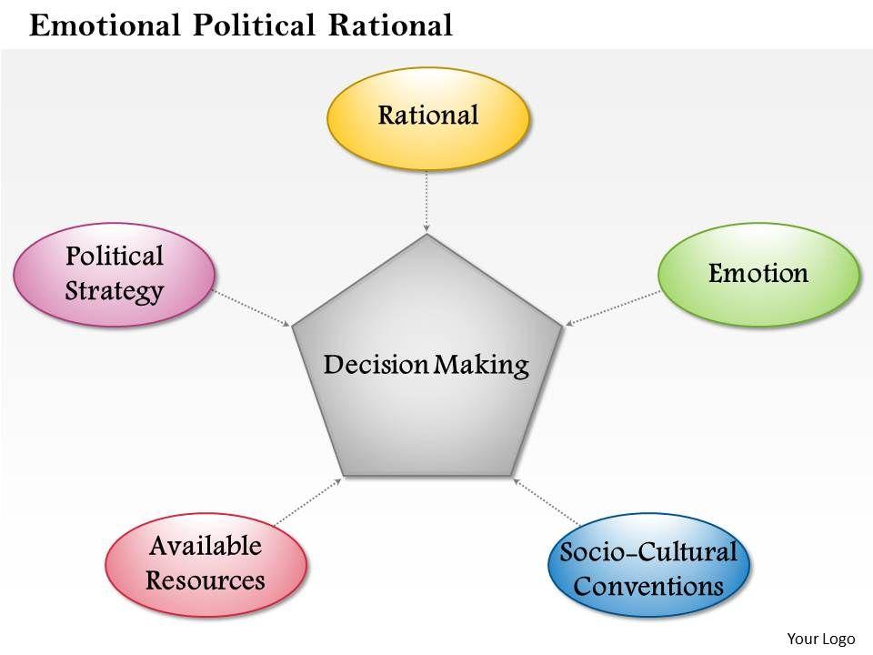 0514 emotional political rational powerpoint presentation, Presentation templates
