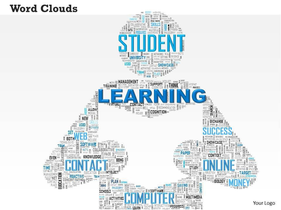 0514 Learning Word Cloud Powerpoint Slide Template Powerpoint