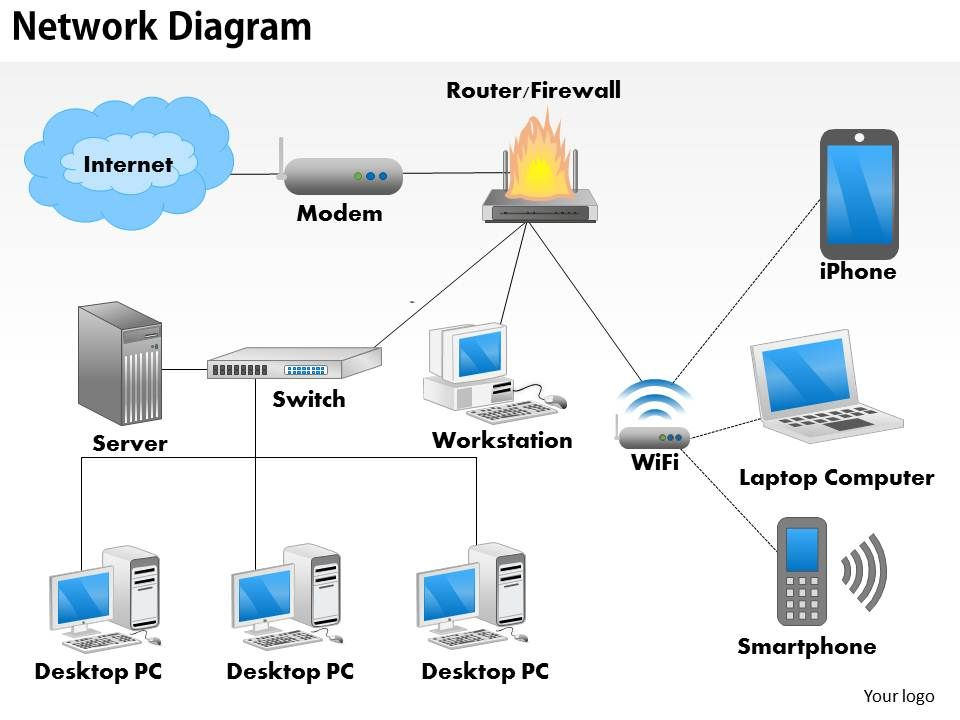 0514 network switch diagram powerpoint presentation powerpoint rh slideteam net network switch diagram in visio network switch diagram tool