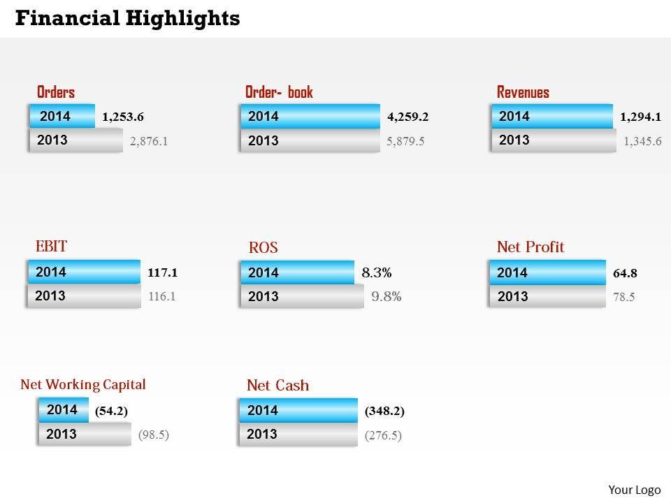 0514_order_and_revenue_financial_chart_diagram_Slide01