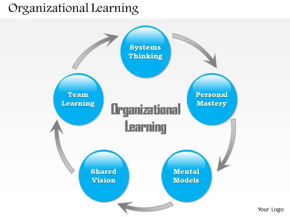 0514_organizational_learning_powerpoint_presentation_Slide01