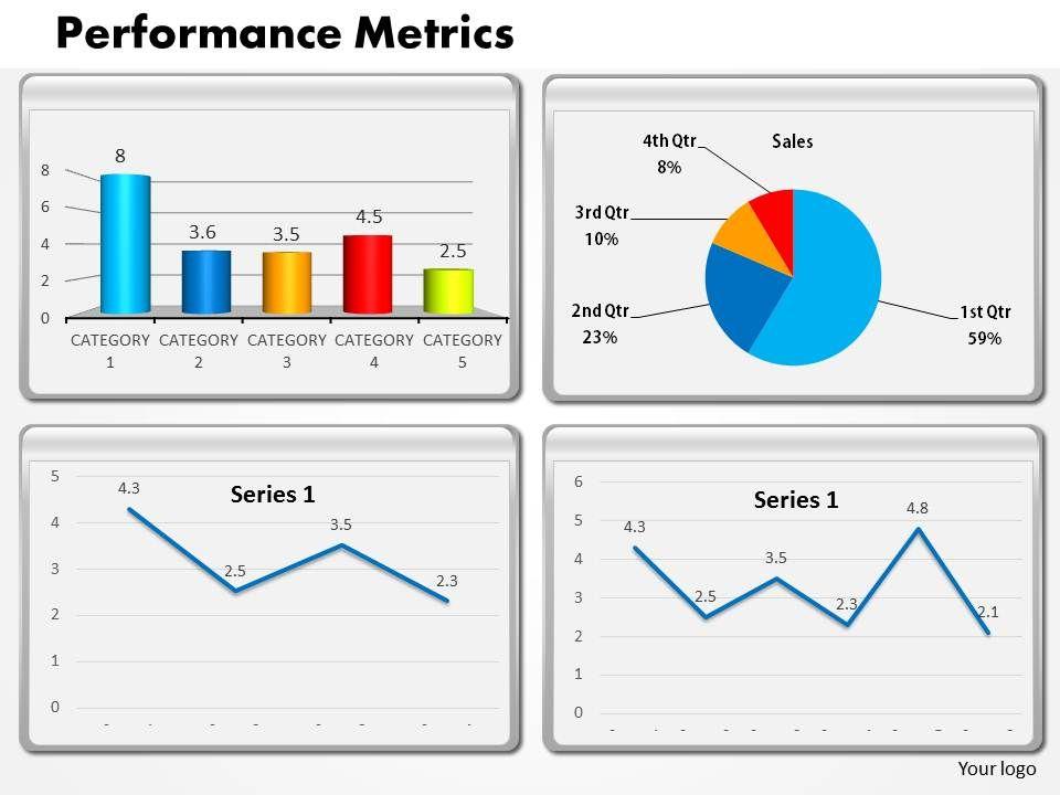 performance metric template - 0514 performance metrics powerpoint presentation