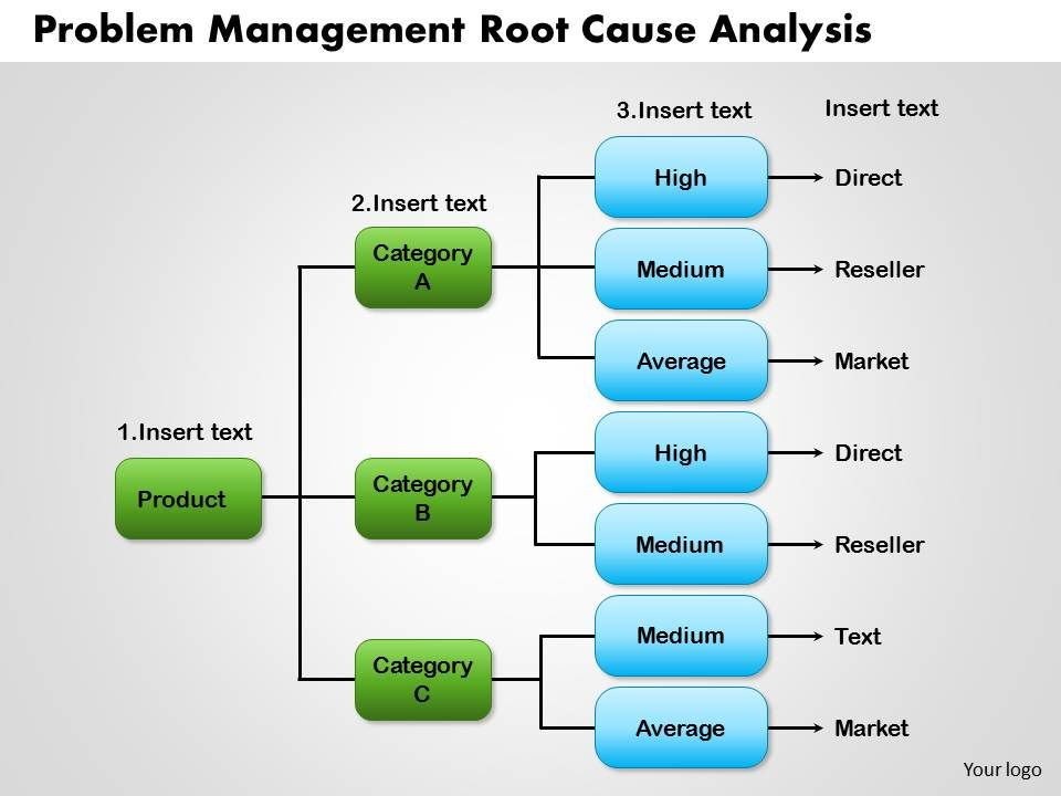 0514_product_tree_diagram_powerpoint_presentation_Slide01