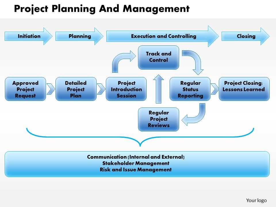 Project Plan Presentation Sample  BesikEightyCo