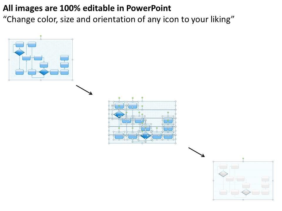 0514 purchasing process flow chart Powerpoint Presentation ...
