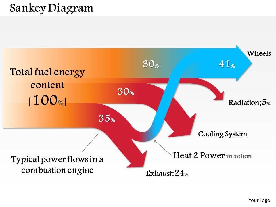 0514_sankey_diagram_2_powerpoint_presentation_slide01   0514_sankey_diagram_2_powerpoint_presentation_slide02
