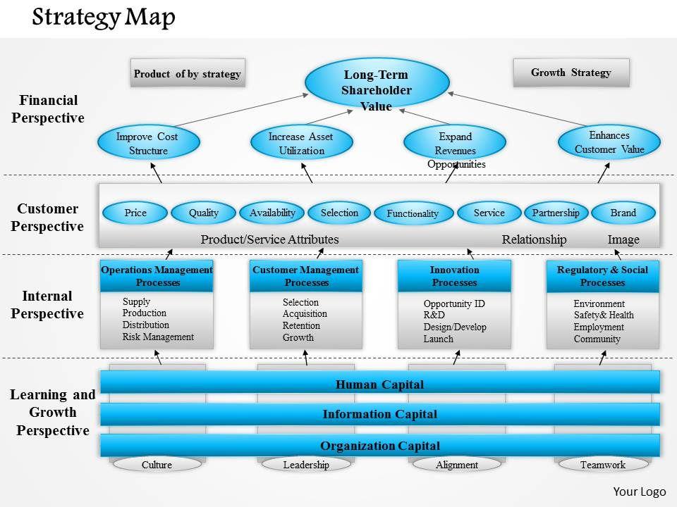 0514 strategy map 2 powerpoint presentation | powerpoint slide, Modern powerpoint