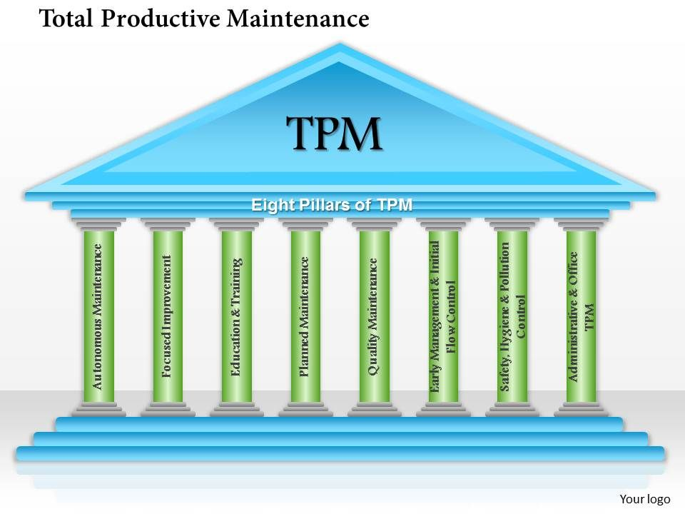 0514 total productive maintenance tpm pillars powerpoint 0514totalproductivemaintenancetpmpillarspowerpointpresentationslide01 0514totalproductivemaintenancetpmpillarspowerpointpresentationslide02 toneelgroepblik Image collections