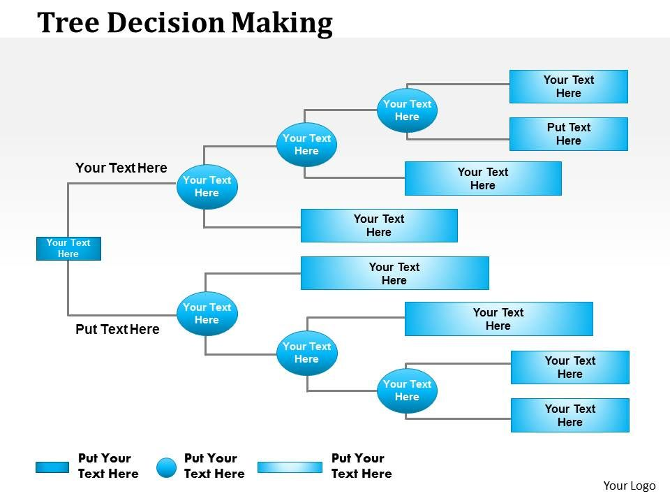 Tree Decision Making Powerpoint Presentation  Templates