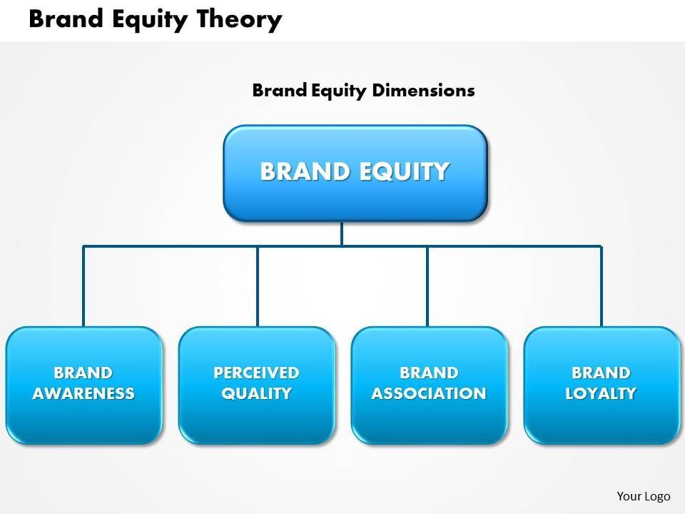 0614_brand_equity_theory_powerpoint_presentation_slide_template_Slide01