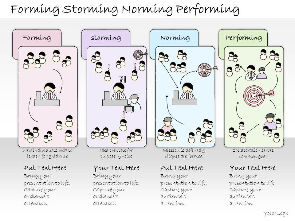 forming storming norming performing 30052018  forming storming norming performing  (forming) the storming phase is where groups start to get into the task and throw in lots of ideas and the.