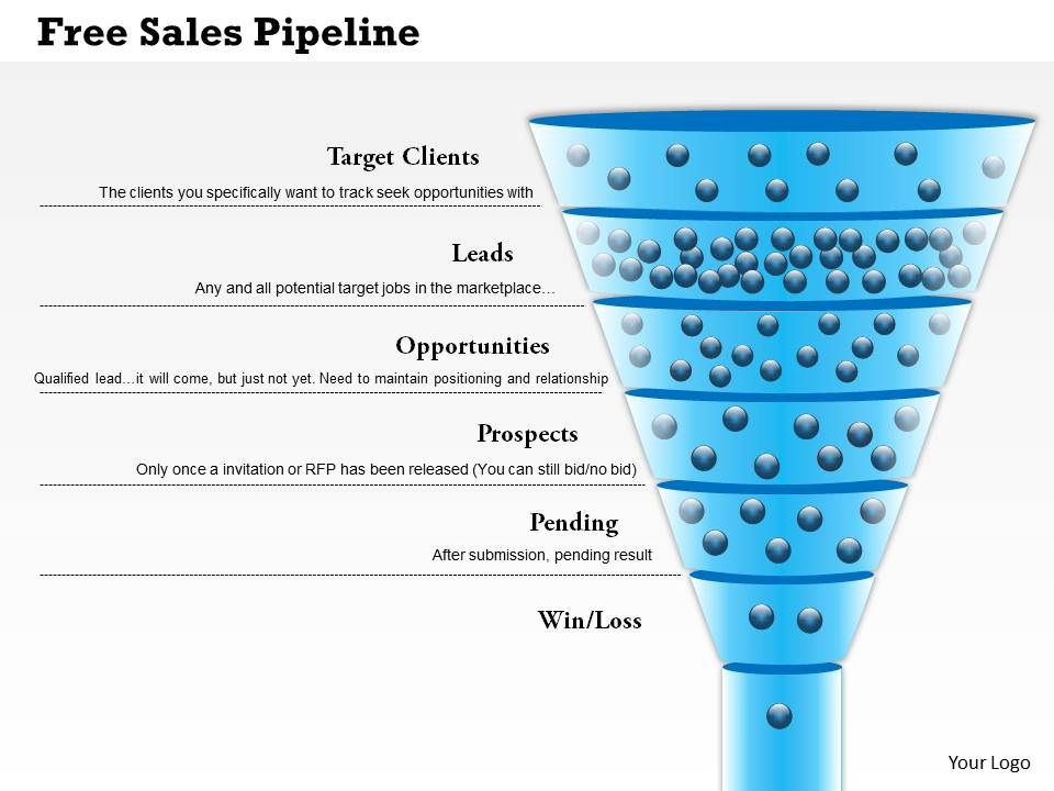 0614 free sales pipeline template powerpoint presentation slide