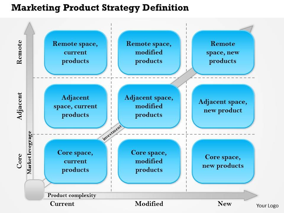 Marketing Product Strategy Definition Powerpoint Presentation