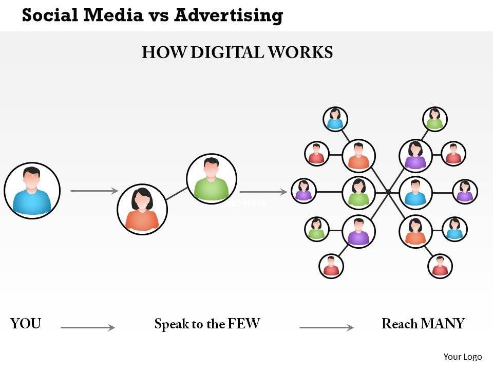 0614_social_media_vs_advertising_powerpoint_presentation_slide_template_Slide01